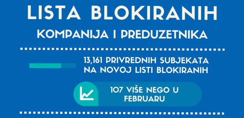 Promjene na listi blokiranih CBCG: 31.mart 2018. godine